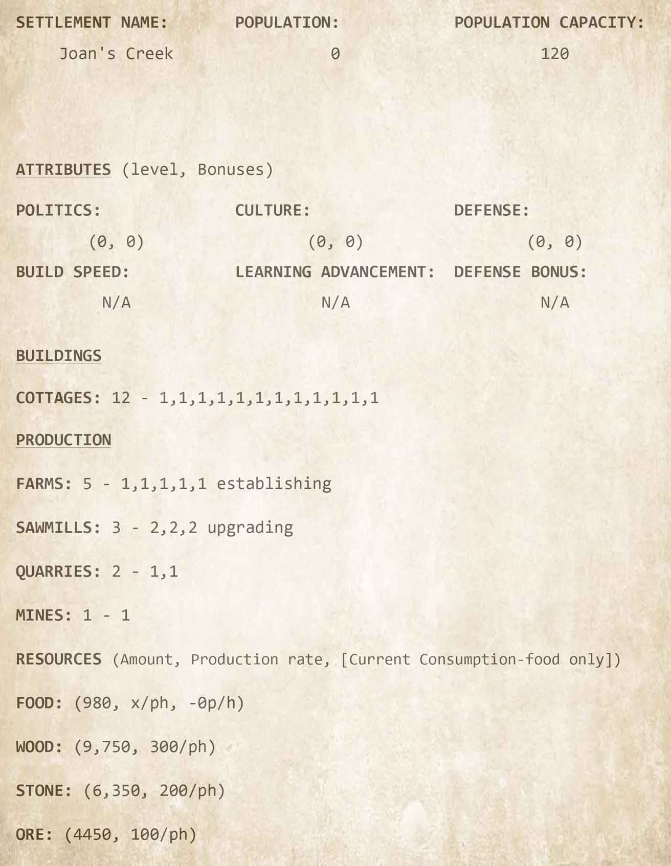 The Legacy Builder Character Sheets - LitRPG by Ember Lane Ch15