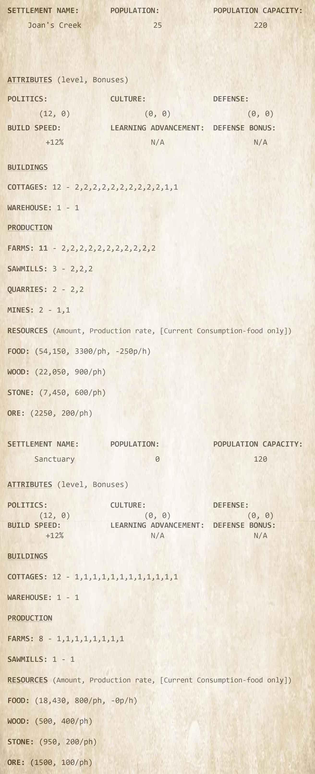 The Legacy Builder Character Sheets - LitRPG by Ember Lane Ch17